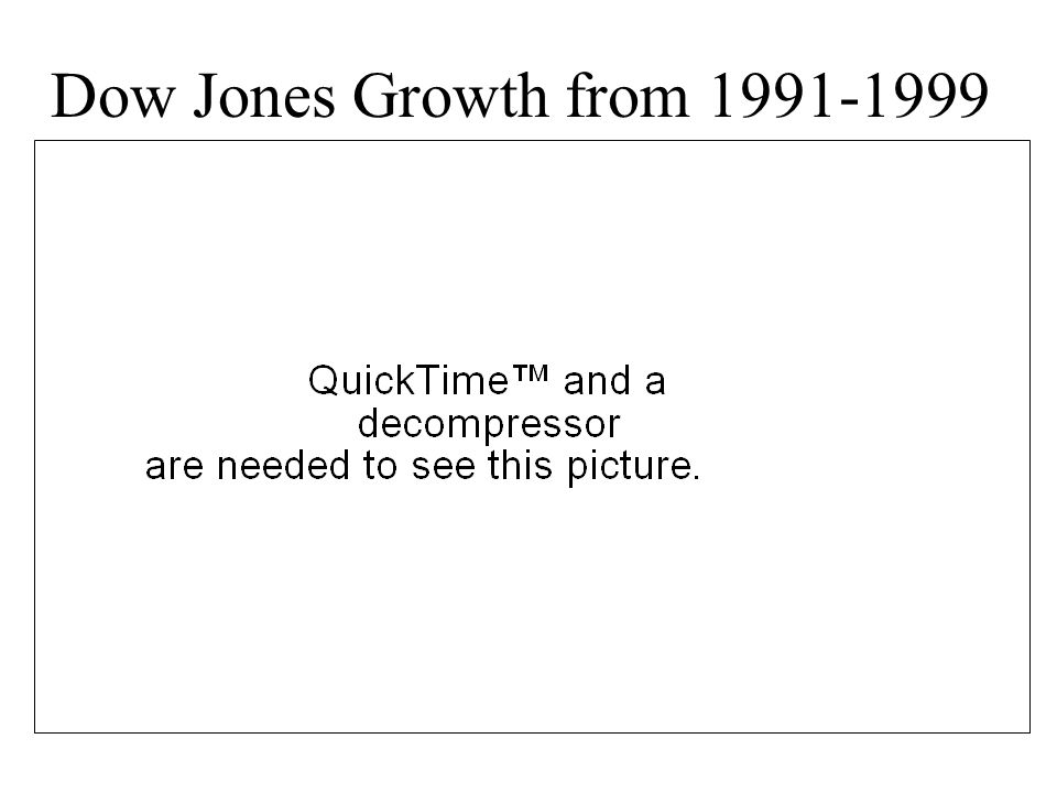 Dow Jones Growth from