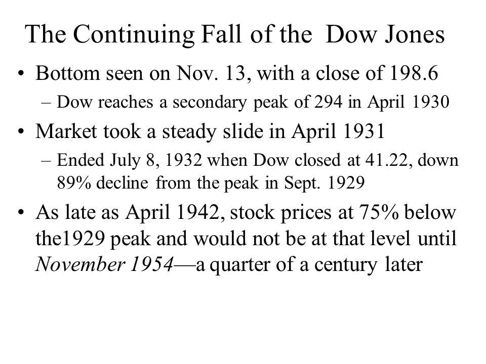 The Continuing Fall of the Dow Jones
