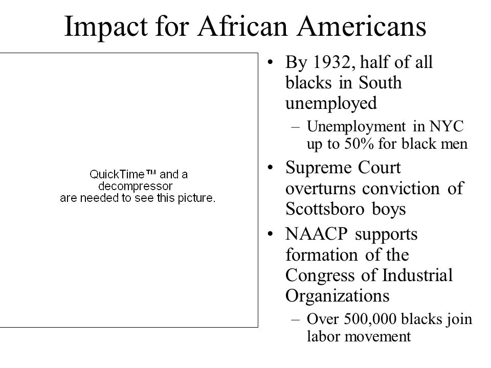 Impact for African Americans