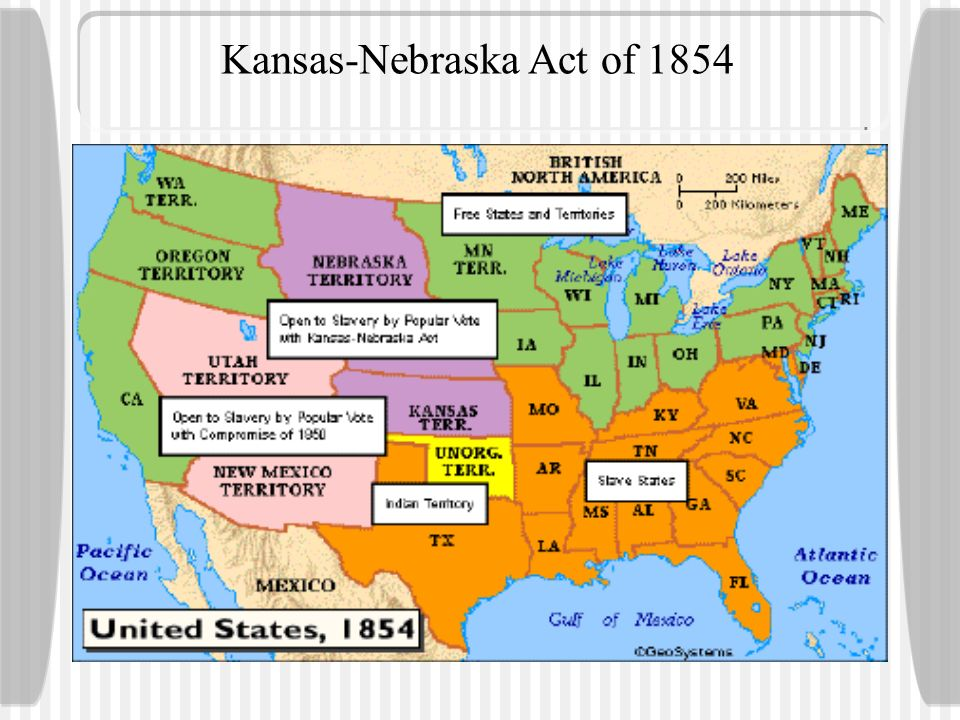 Kansas-Nebraska Act of 1854
