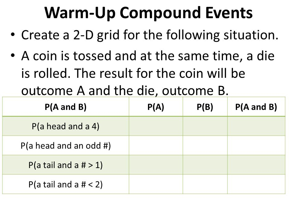 Warm-Up Compound Events