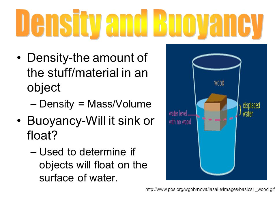 Density and Buoyancy Density-the amount of the stuff/material in an object. Density = Mass/Volume.