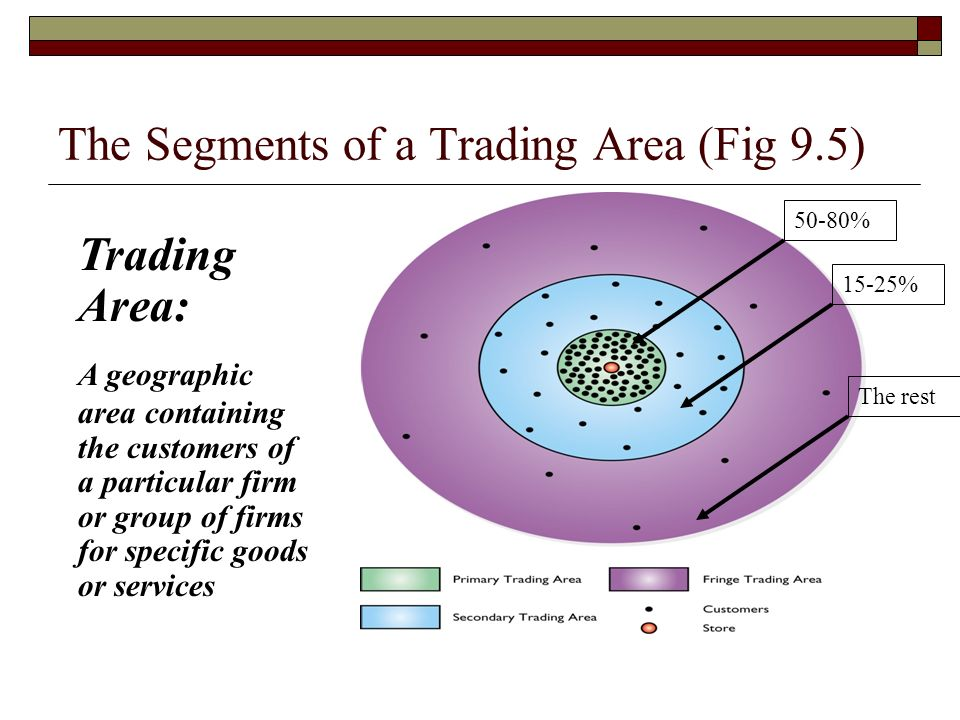 Trading area analysis models