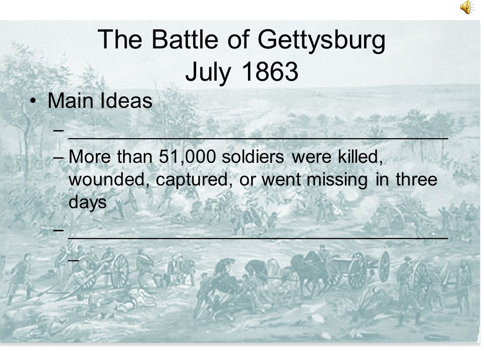 The Battle of Gettysburg July 1863