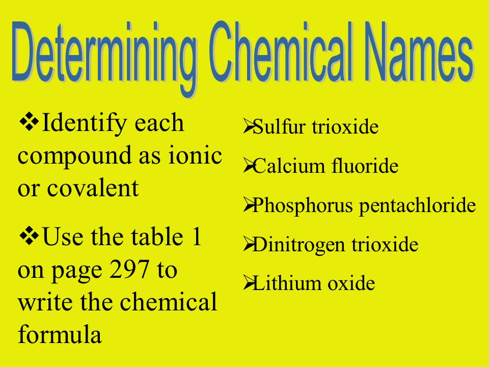 Determining Chemical Names