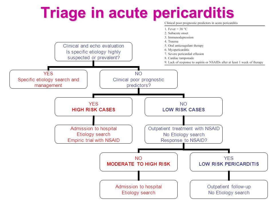 Triage in acute pericarditis
