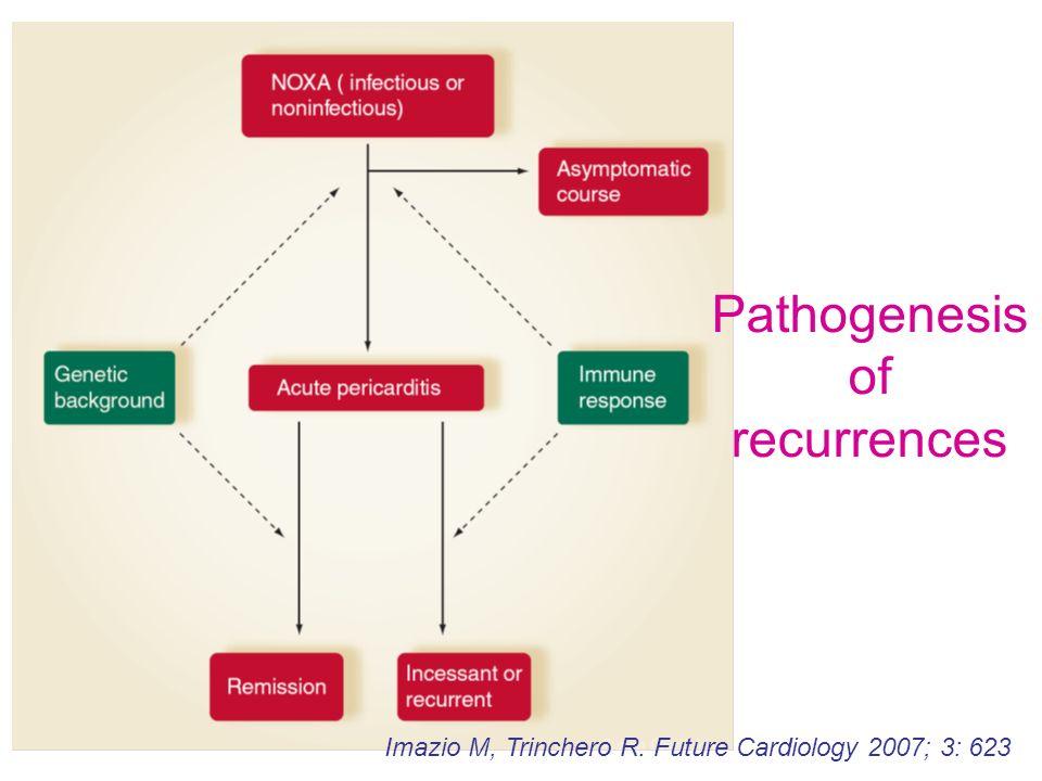 Pathogenesis of recurrences