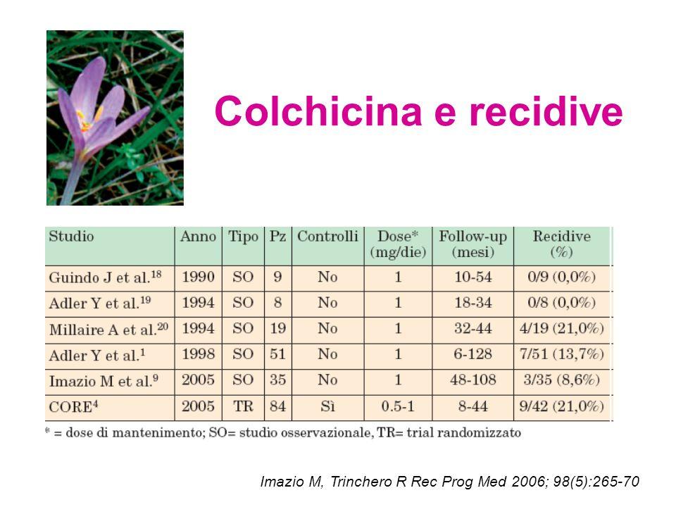 Colchicina e recidive Imazio M, Trinchero R Rec Prog Med 2006; 98(5):265-70