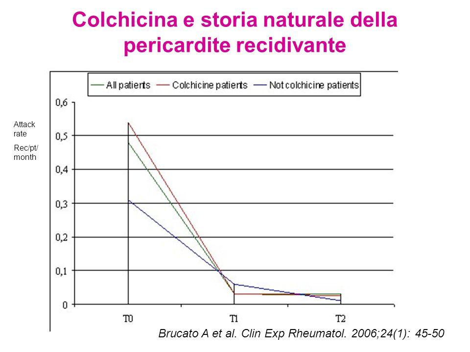 Colchicina e storia naturale della pericardite recidivante