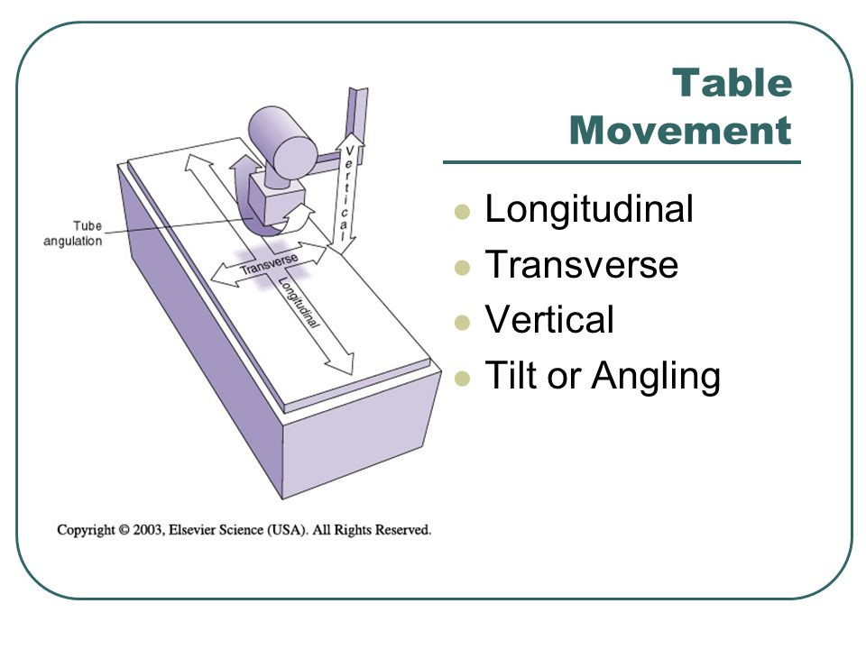 Radiographic Equipment Ppt Video Online Download