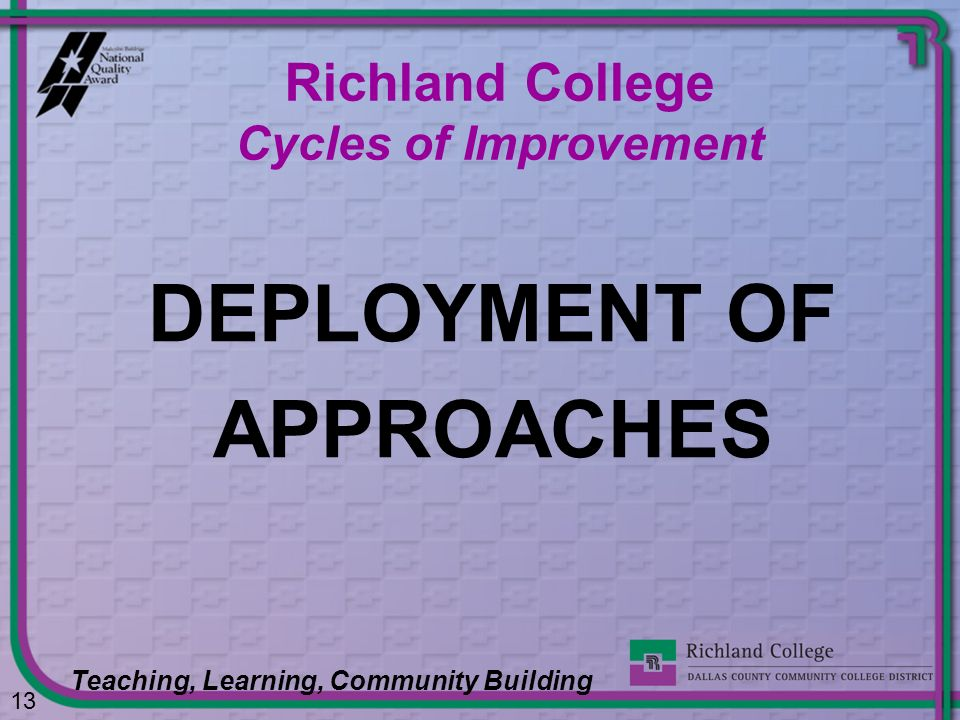 Richland College Cycles of Improvement DEPLOYMENT OF APPROACHES