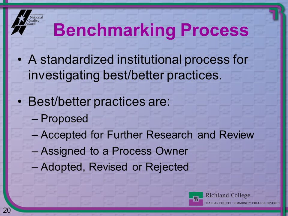 Benchmarking Process A standardized institutional process for investigating best/better practices. Best/better practices are: