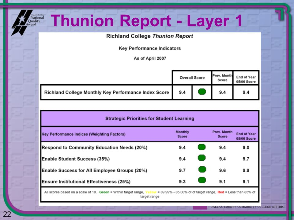 Thunion Report - Layer 1 22