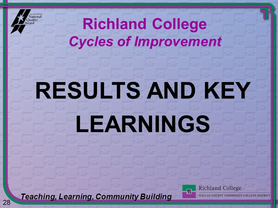 Richland College Cycles of Improvement RESULTS AND KEY LEARNINGS