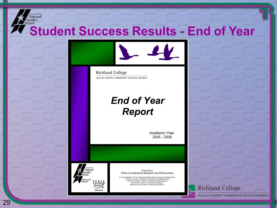 Student Success Results - End of Year