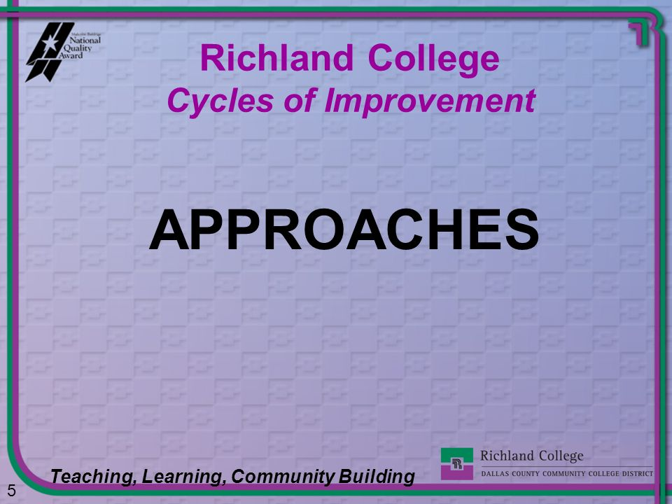 Richland College Cycles of Improvement