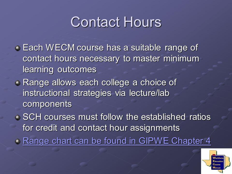 Contact Hours Each WECM course has a suitable range of contact hours necessary to master minimum learning outcomes.