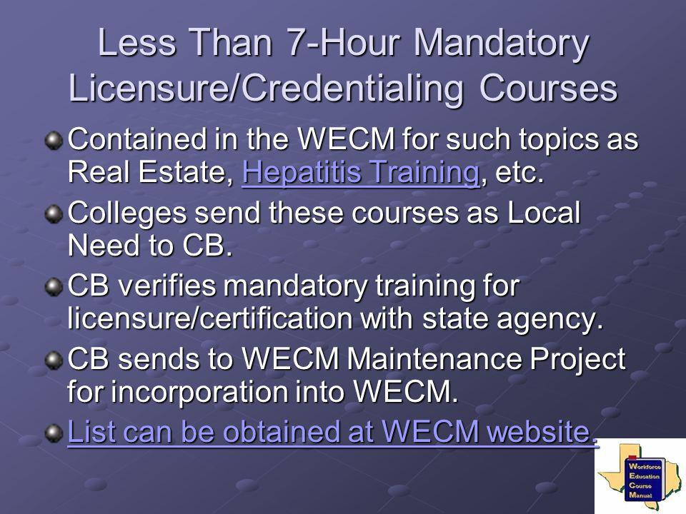 Less Than 7-Hour Mandatory Licensure/Credentialing Courses
