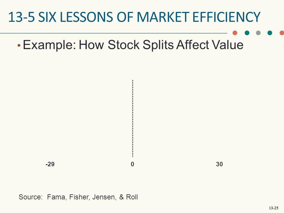 efficient market hypothesis definition pdf