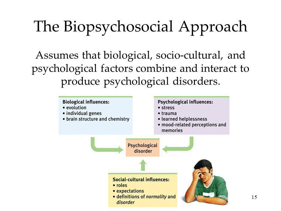 the psychological biological and cultural factors