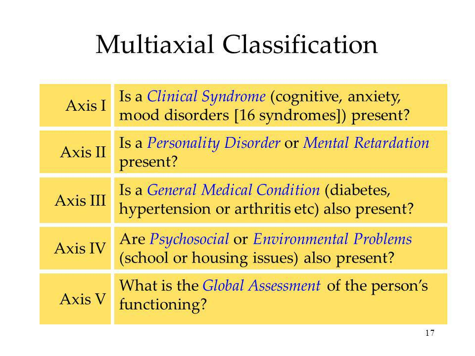 Multiaxial Classification
