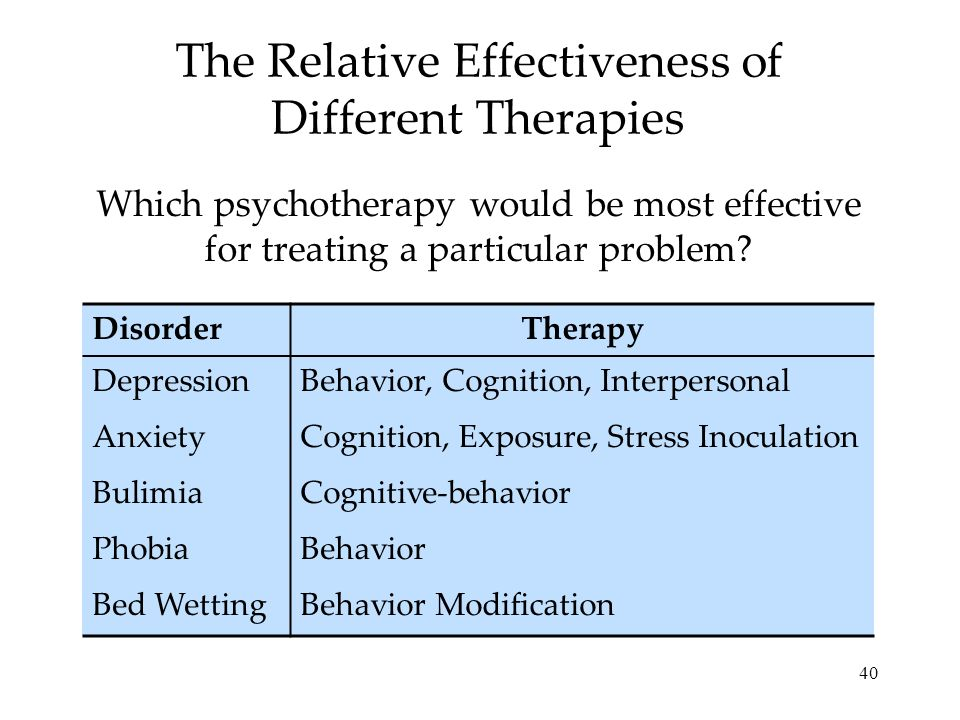 The Relative Effectiveness of Different Therapies