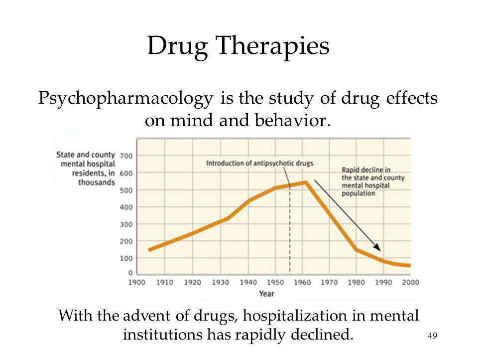 Psychopharmacology is the study of drug effects on mind and behavior.