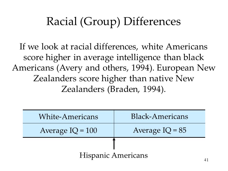 Racial (Group) Differences