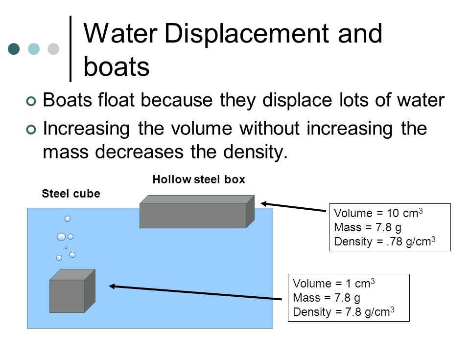Buoyancy ppt video online download - The volume of water in a swimming pool ...