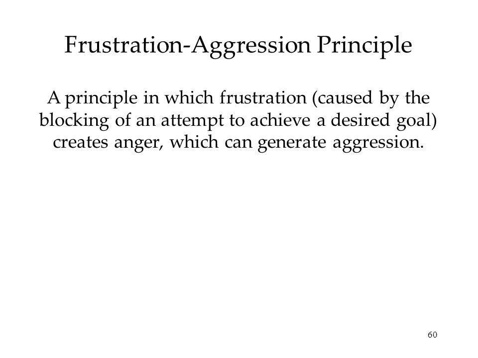 Frustration-Aggression Principle