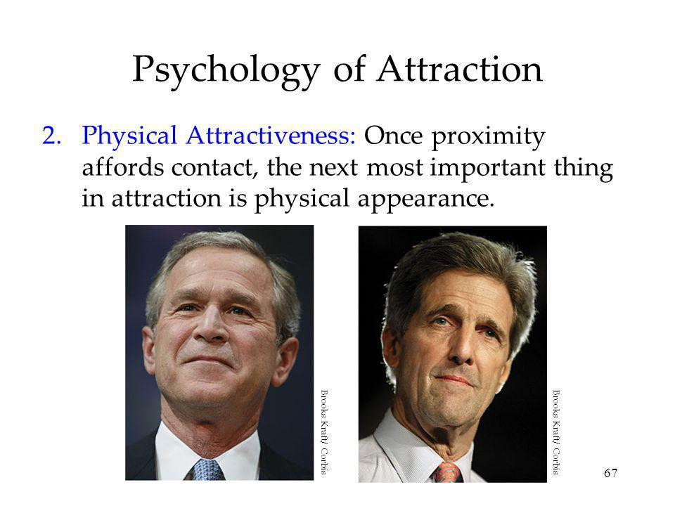 Psychology of Attraction