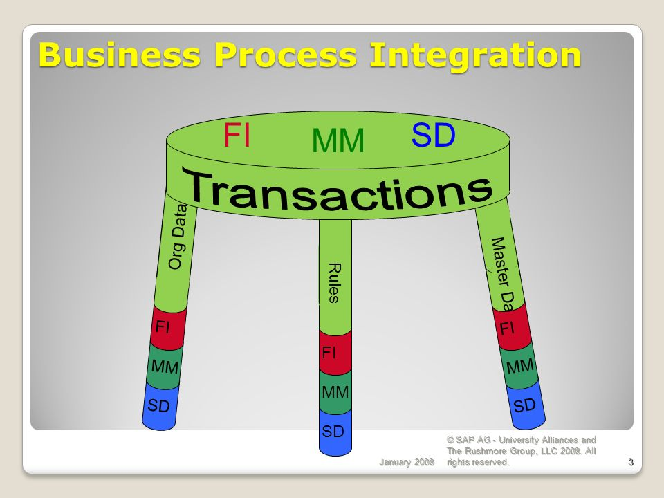 how to run a distribution business
