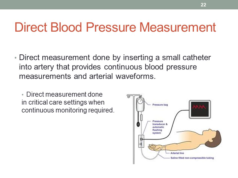 hypertension blood pressure measurements How to overcome the white coat response in office blood pressure measurement is not readily available nor is it cost-effective for long-term management of hypertension self-monitoring of blood pressure at home has now become widely available with the marketing of single-measurement.