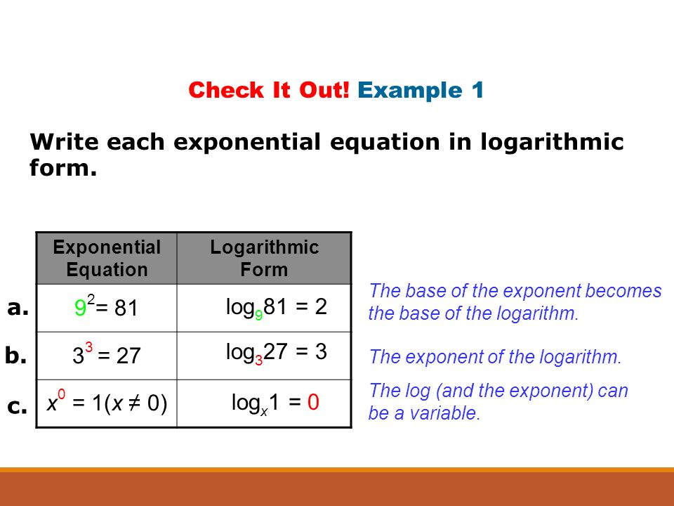 write an exponential function in logarithmic form