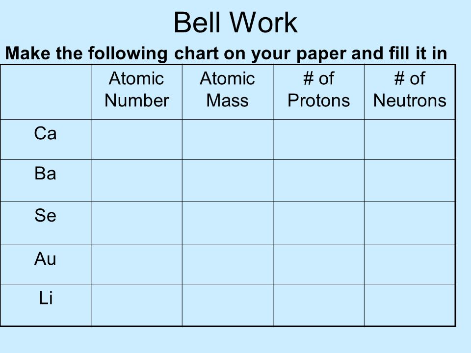 Bell Work Make the following chart on your paper and fill it in