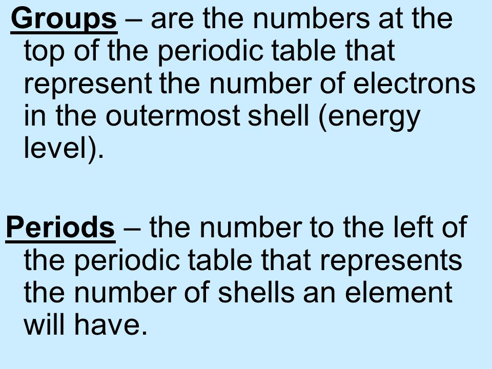 Groups – are the numbers at the top of the periodic table that represent the number of electrons in the outermost shell (energy level).