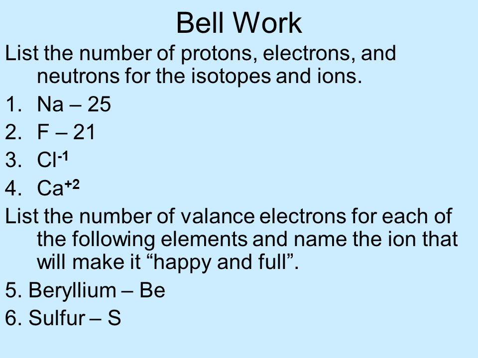 Bell Work List the number of protons, electrons, and neutrons for the isotopes and ions. Na – 25. F – 21.