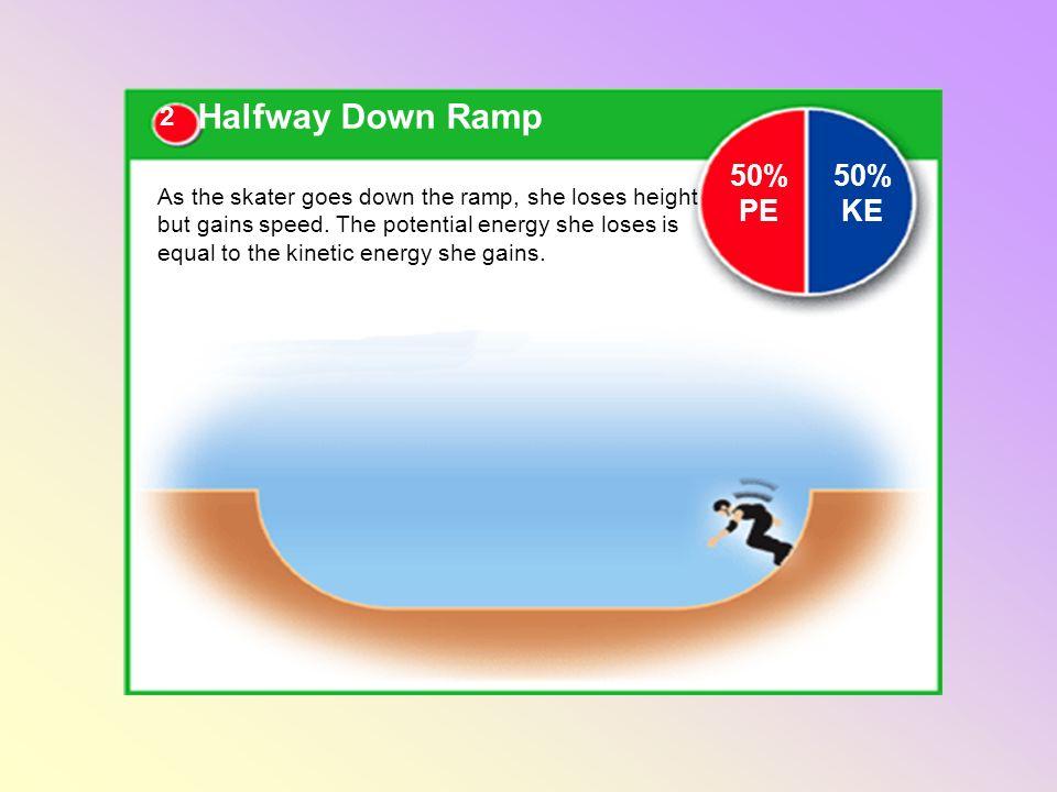 Halfway Down Ramp 50% KE PE 2