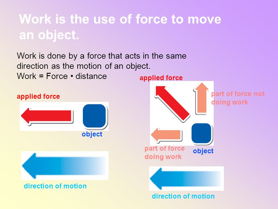 Work is the use of force to move an object.