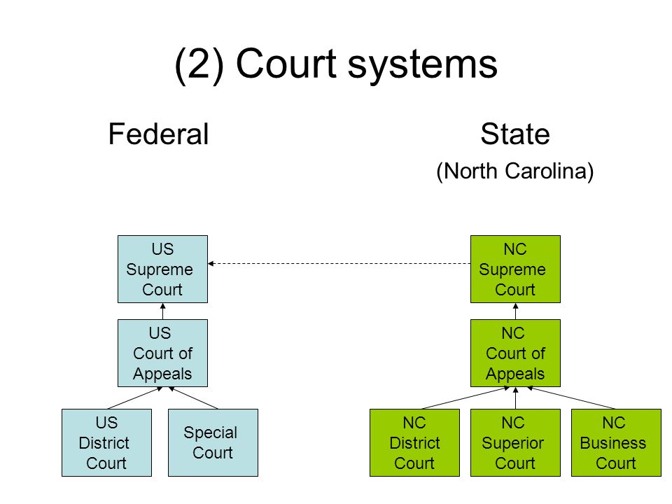 an introduction to the supreme court research in the united states Supreme court of the united states  on writ of certiorari to the united states court of appeals  introduction to computing principles.