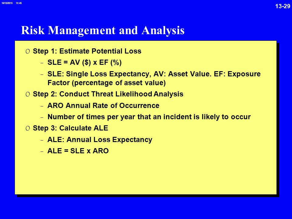 calculate sle aro and ale The ale is calculated as sle x aro the benefit of knowing this is to calculate the value of a control in general, if a control is less than the ale, it is worth the money to invest in it.