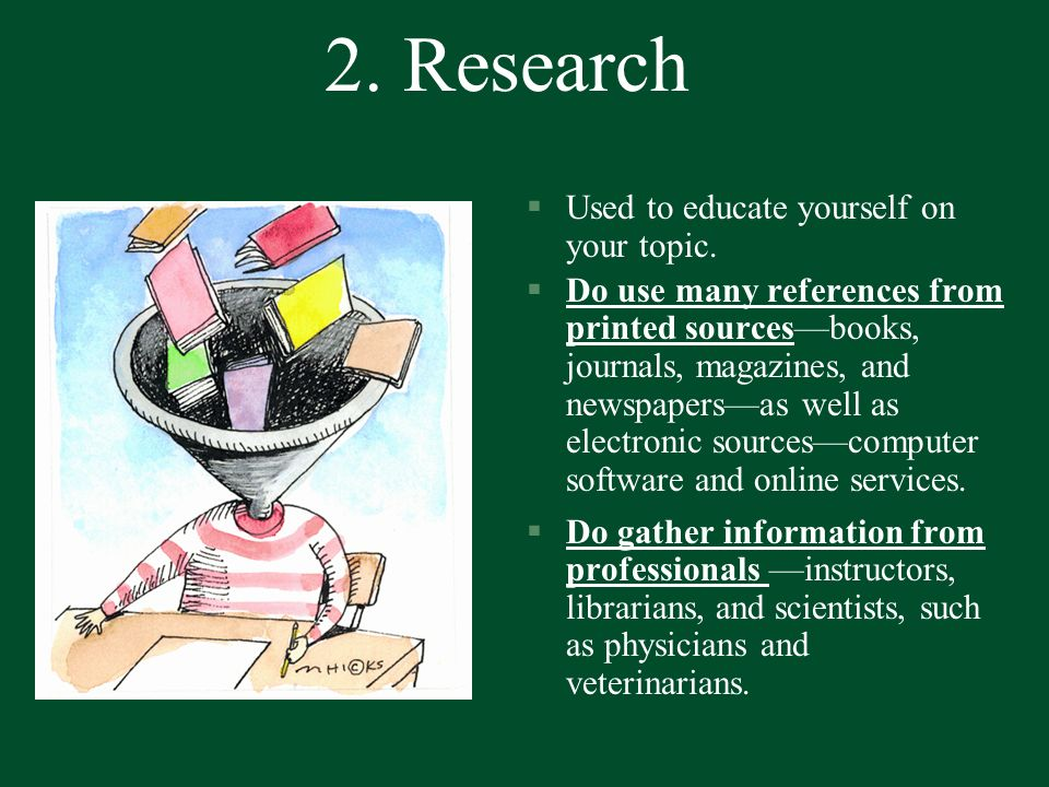 2. Research Used to educate yourself on your topic.