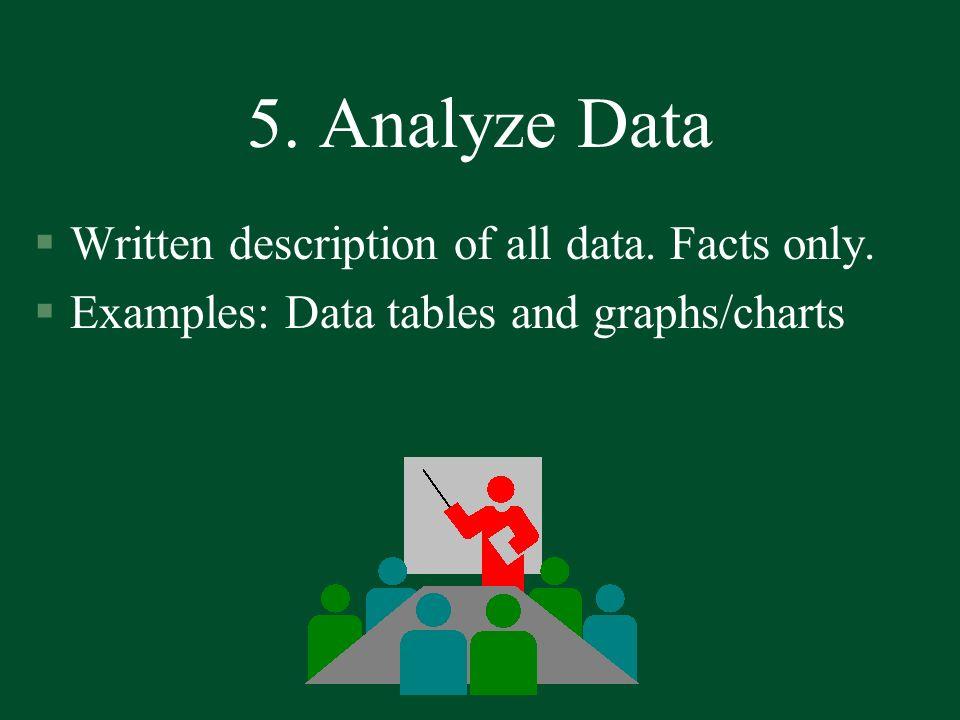 5. Analyze Data Written description of all data. Facts only.