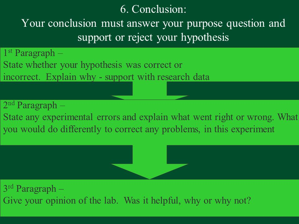 6. Conclusion: Your conclusion must answer your purpose question and support or reject your hypothesis