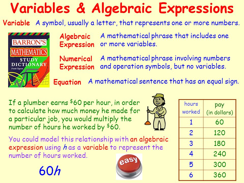 Copy Of Algebraic Expression - Lessons - Tes Teach