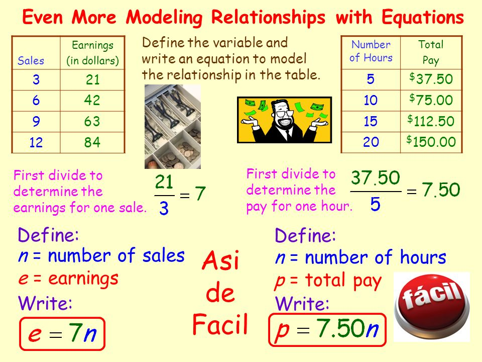 define variables and write an equation to model the relationship in each table