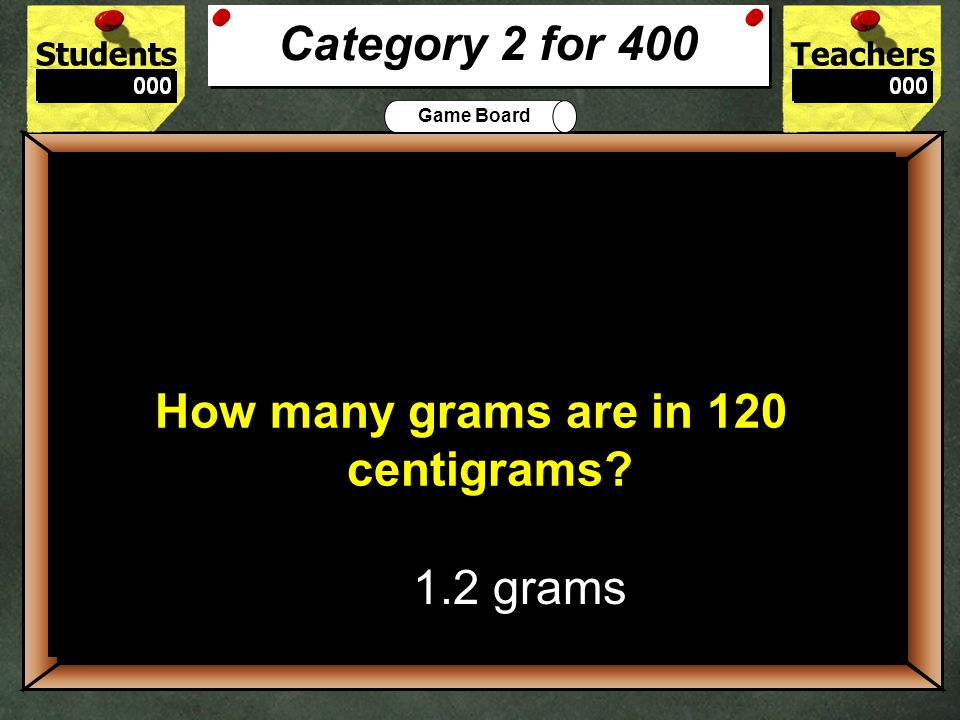 How many grams are in 120 centigrams