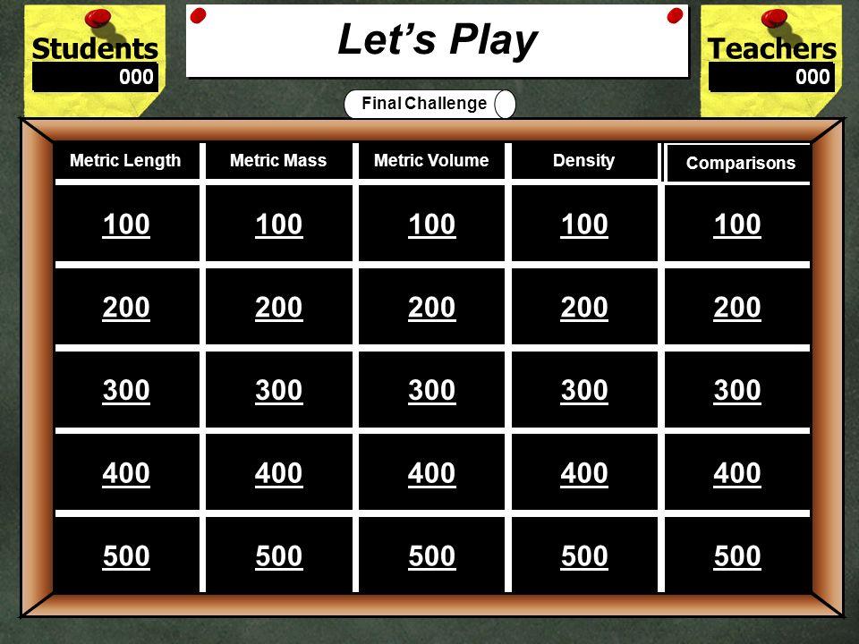 Let's Play Final Challenge. Metric Length. Metric Mass. Metric Volume. Density. Comparisons. 100.