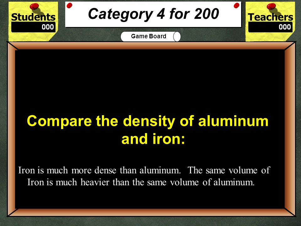 Compare the density of aluminum and iron: