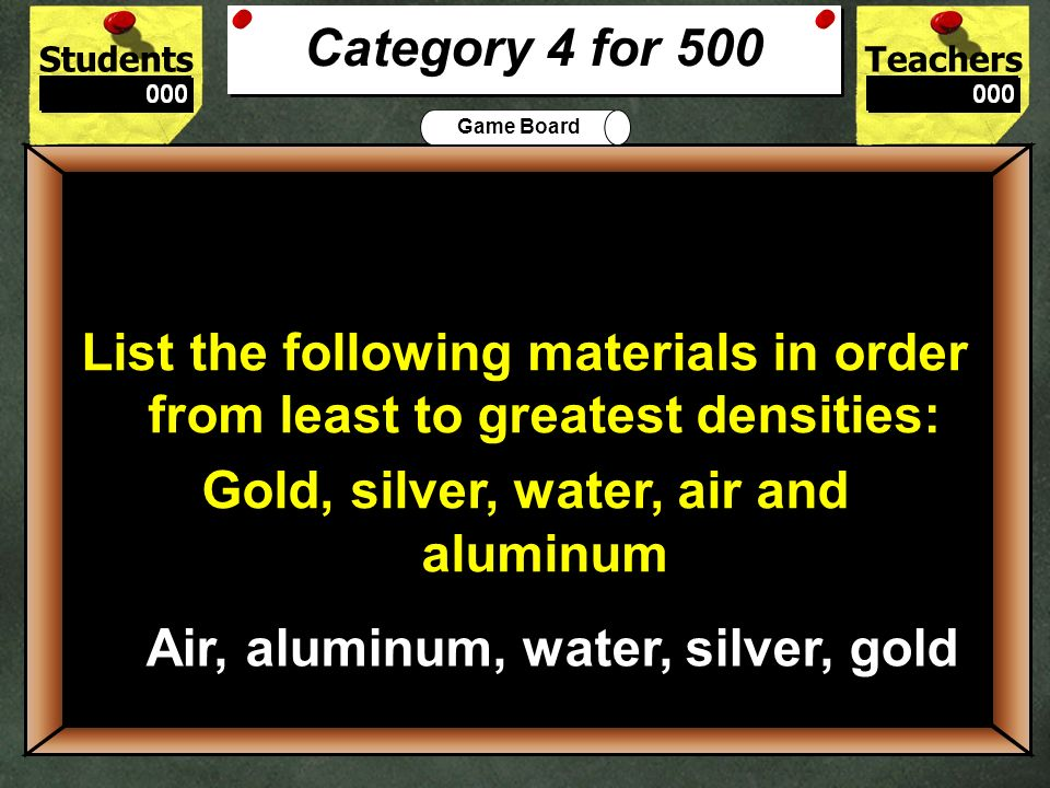 Category 4 for 500 List the following materials in order from least to greatest densities: Gold, silver, water, air and aluminum.